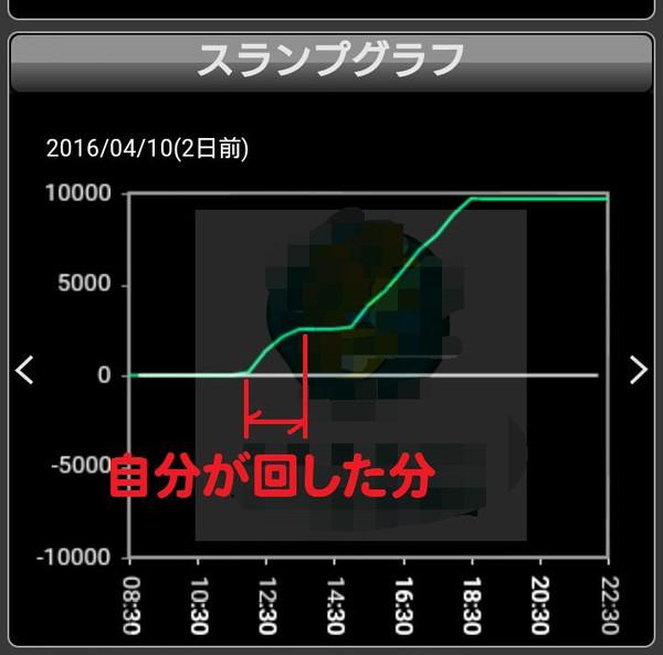 Point_blur_20160416_160040